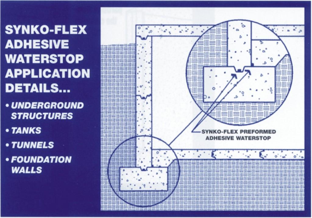 Synko Flex 174 Waterstop Sf302 Strip Applied Waterstops