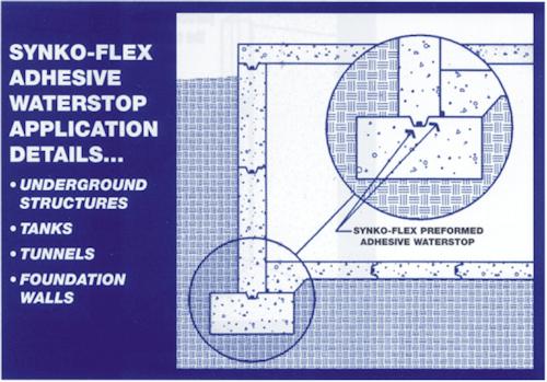 Synko-Flex Detail