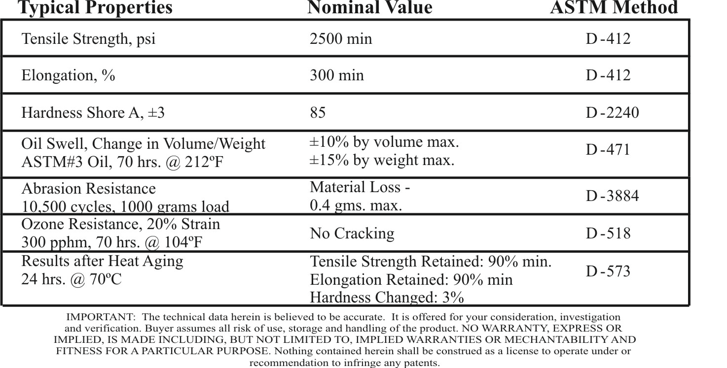 Products by Construction Specifications Divisions